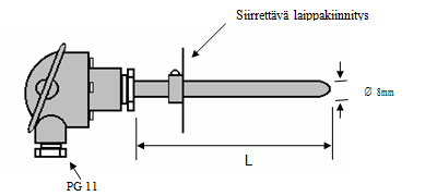PT-104 KANAVA-ANTURI Image